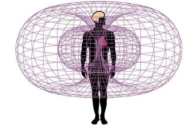energy body | Dirk Terpstra